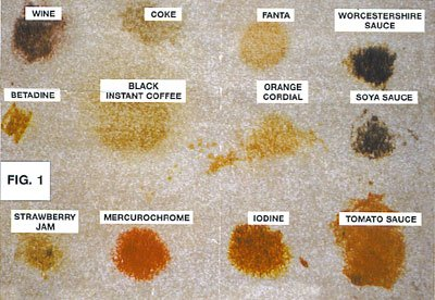 Image of different types of stains